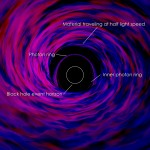 Black_Hole_Sim_Labeled